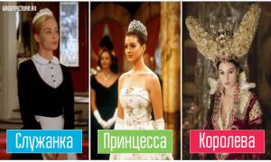 Тест: Вы Служанка, Принцесса или Королева? Познайте себя!