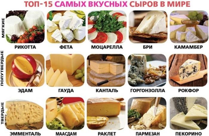 25 очень полезных кулинарных шпаргалок на каждый день для хозяек и не только!