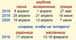 Рассматриваем православный календарь 2018 года – сохраняйте себе!
