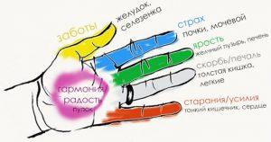 Чего можно добиться, вложив пальцы в ладонь (8 фото)