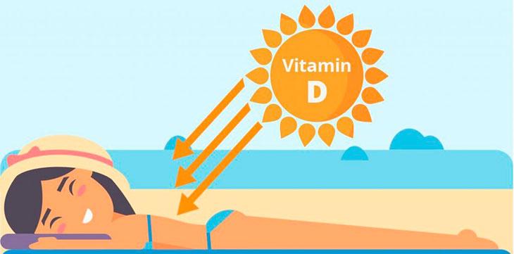 Просто употребляйте этот витамин 3 месяца и у вас не останется ни одной болезни! Научно доказано!