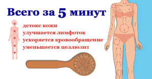 Лучшие советы по очищению лимфатической системы… Ушла слабость, синусит, головные боли и даже лишний вес!
