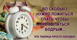 Во сколько нужно ложиться спать, чтобы просыпаться бодрым? Таблица просто находка